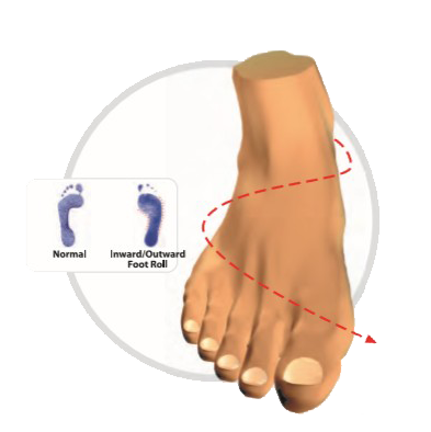 Combination Foot images