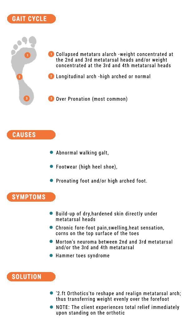 Calluses Details